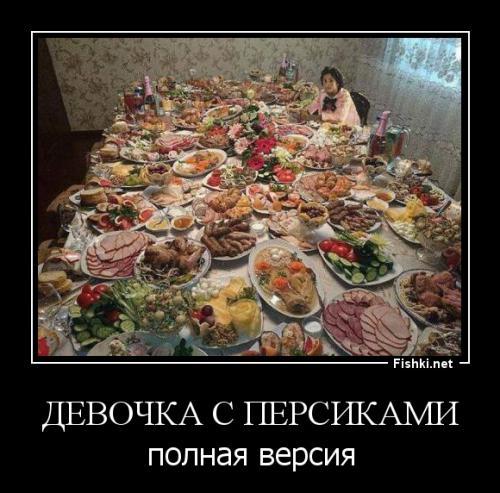 Русская живопись для чайников