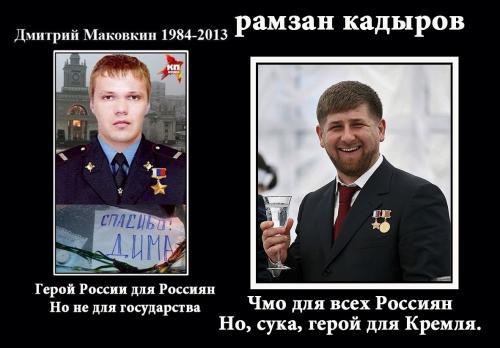 Дмитрий Маковкин