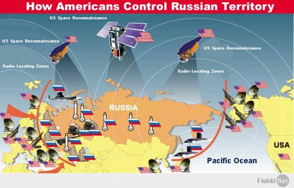 США угрожает России, наш ответ.